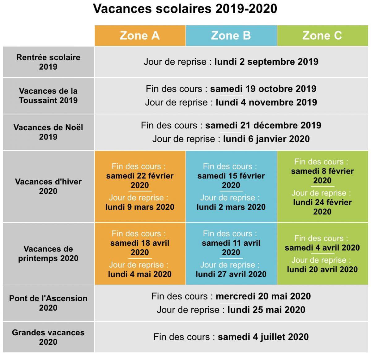 Calendrier Scolaire France.Calendrier Scolaire Gites Alpes Maritimes
